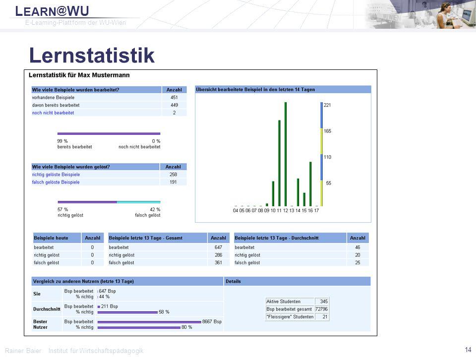 L EARN @ WU E-Learning-Plattform der WU-Wien Rainer Baier Institut für Wirtschaftspädagogik 14 Lernstatistik
