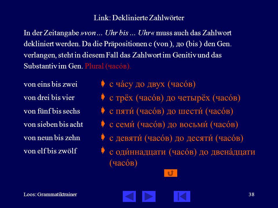 Loos: Grammatiktrainer38 Link: Deklinierte Zahlwörter In der Zeitangabe »von... Uhr bis... Uhr« muss auch das Zahlwort dekliniert werden. Da die Präpo