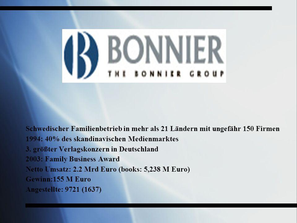 Bonnier AB Bonnier Books Bonnier Busin Bonnier Maga Bonnier