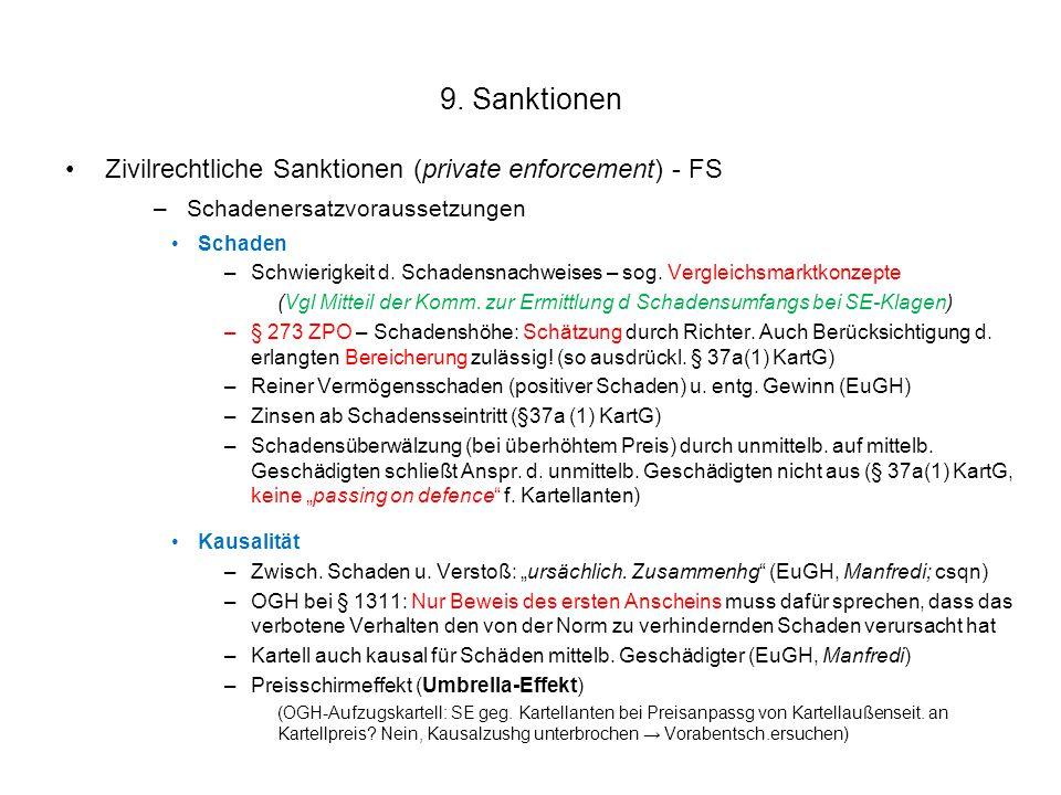 9. Sanktionen Zivilrechtliche Sanktionen (private enforcement) - FS –Schadenersatzvoraussetzungen Schaden –Schwierigkeit d. Schadensnachweises – sog.