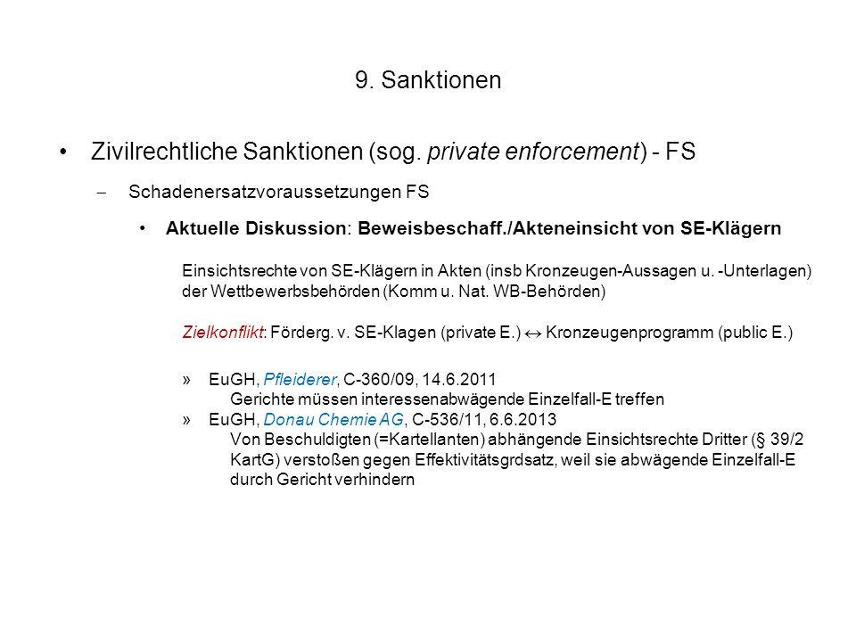 9. Sanktionen Zivilrechtliche Sanktionen (sog. private enforcement) - FS  Schadenersatzvoraussetzungen FS Aktuelle Diskussion: Beweisbeschaff./Aktene