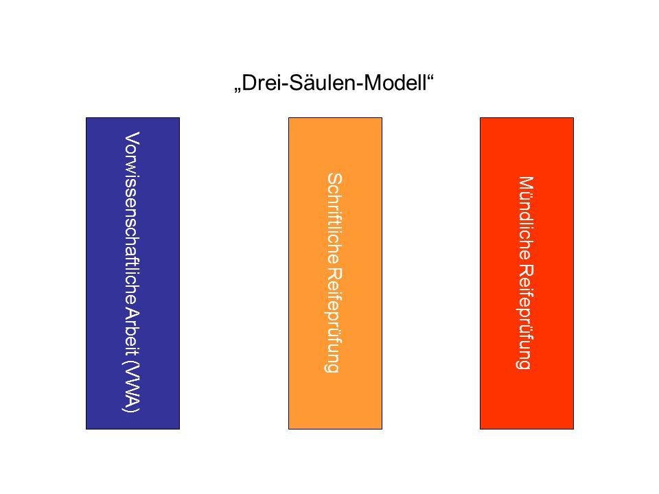 """""""Drei-Säulen-Modell"""" Vorwissenschaftliche Arbeit (VWA) Schriftliche Reifeprüfung Mündliche Reifeprüfung"""