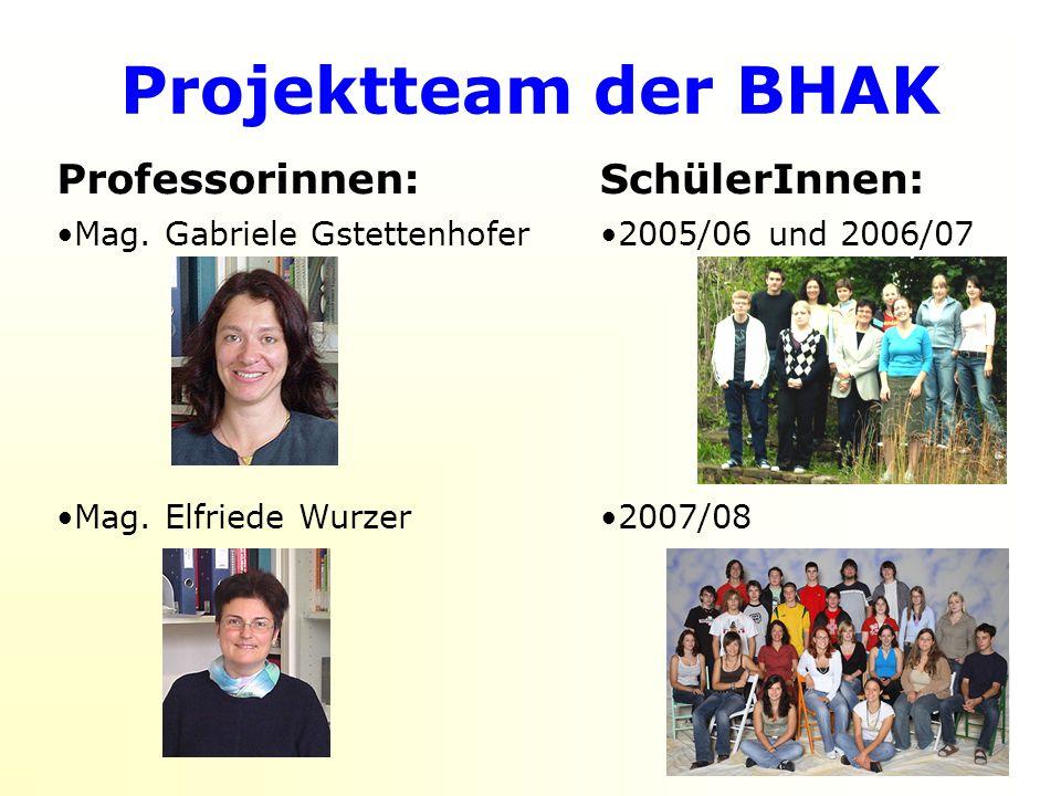 SchülerInnen: 2005/06 und 2006/07 2007/08 Projektteam der BHAK Professorinnen: Mag.