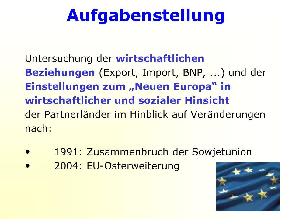 """Aufgabenstellung Untersuchung der wirtschaftlichen Beziehungen (Export, Import, BNP,...) und der Einstellungen zum """"Neuen Europa in wirtschaftlicher und sozialer Hinsicht der Partnerländer im Hinblick auf Veränderungen nach: 1991: Zusammenbruch der Sowjetunion 2004: EU-Osterweiterung"""