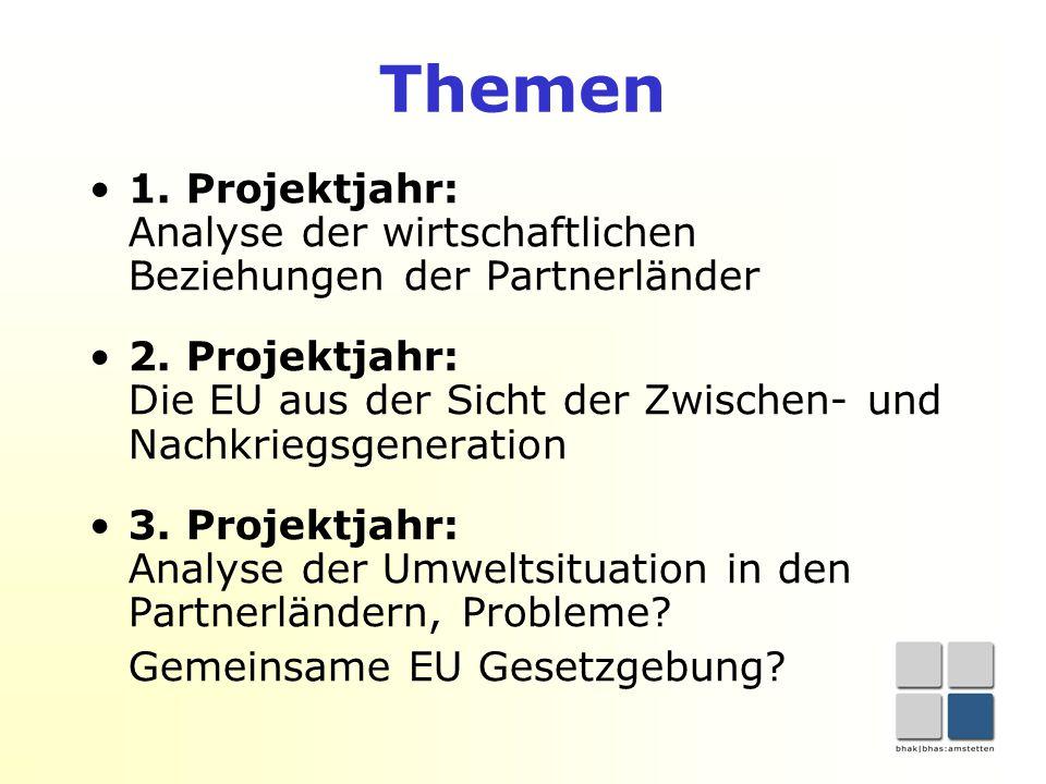 1. Projektjahr: Analyse der wirtschaftlichen Beziehungen der Partnerländer 2.