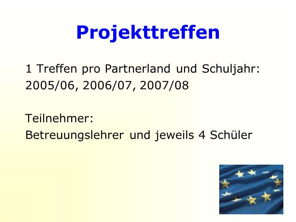 Projekttreffen 1 Treffen pro Partnerland und Schuljahr: 2005/06, 2006/07, 2007/08 Teilnehmer: Betreuungslehrer und jeweils 4 Schüler