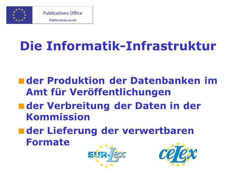 Die Informatik-Infrastruktur  der Produktion der Datenbanken im Amt für Veröffentlichungen  der Verbreitung der Daten in der Kommission  der Liefer