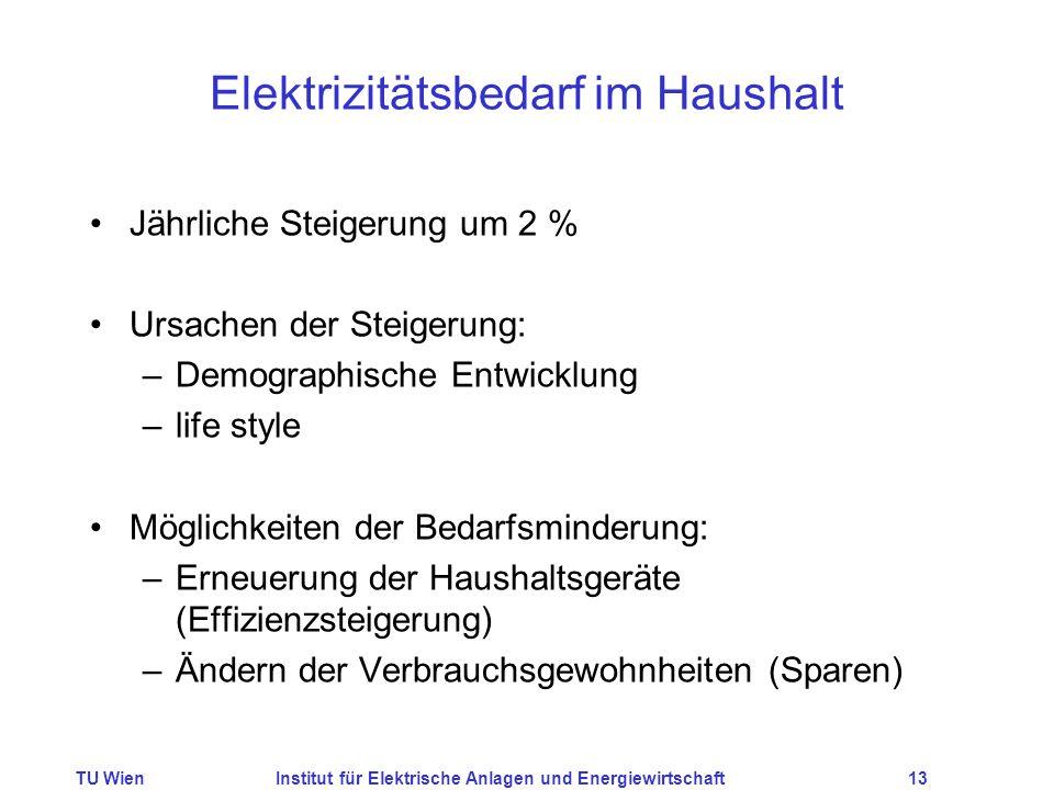 TU WienInstitut für Elektrische Anlagen und Energiewirtschaft13 Elektrizitätsbedarf im Haushalt Jährliche Steigerung um 2 % Ursachen der Steigerung: –