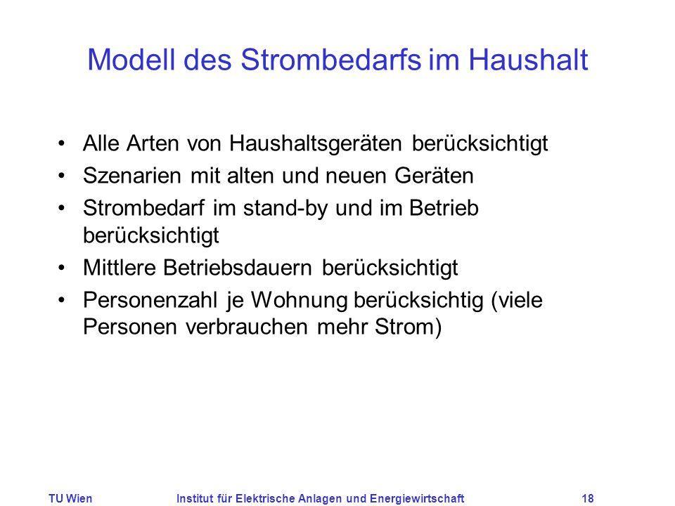 TU WienInstitut für Elektrische Anlagen und Energiewirtschaft18 Modell des Strombedarfs im Haushalt Alle Arten von Haushaltsgeräten berücksichtigt Sze