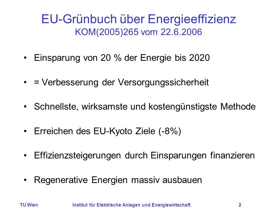 TU WienInstitut für Elektrische Anlagen und Energiewirtschaft2 EU-Grünbuch über Energieeffizienz KOM(2005)265 vom 22.6.2006 Einsparung von 20 % der Energie bis 2020 = Verbesserung der Versorgungssicherheit Schnellste, wirksamste und kostengünstigste Methode Erreichen des EU-Kyoto Ziele (-8%) Effizienzsteigerungen durch Einsparungen finanzieren Regenerative Energien massiv ausbauen