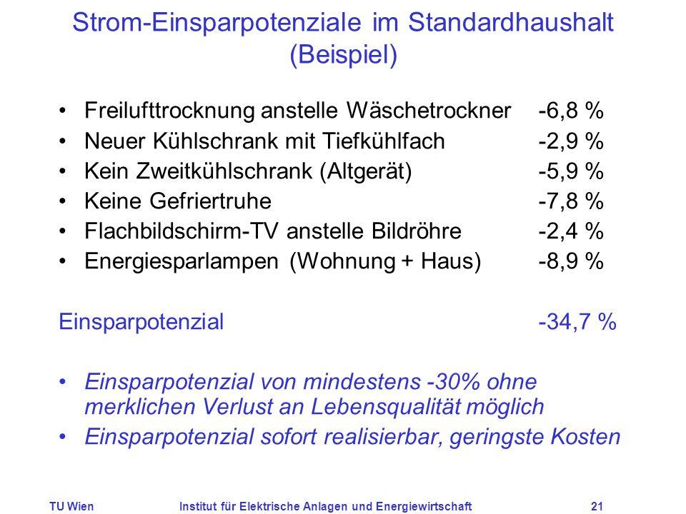 TU WienInstitut für Elektrische Anlagen und Energiewirtschaft21 Strom-Einsparpotenziale im Standardhaushalt (Beispiel) Freilufttrocknung anstelle Wäschetrockner-6,8 % Neuer Kühlschrank mit Tiefkühlfach-2,9 % Kein Zweitkühlschrank (Altgerät)-5,9 % Keine Gefriertruhe-7,8 % Flachbildschirm-TV anstelle Bildröhre-2,4 % Energiesparlampen (Wohnung + Haus)-8,9 % Einsparpotenzial-34,7 % Einsparpotenzial von mindestens -30% ohne merklichen Verlust an Lebensqualität möglich Einsparpotenzial sofort realisierbar, geringste Kosten