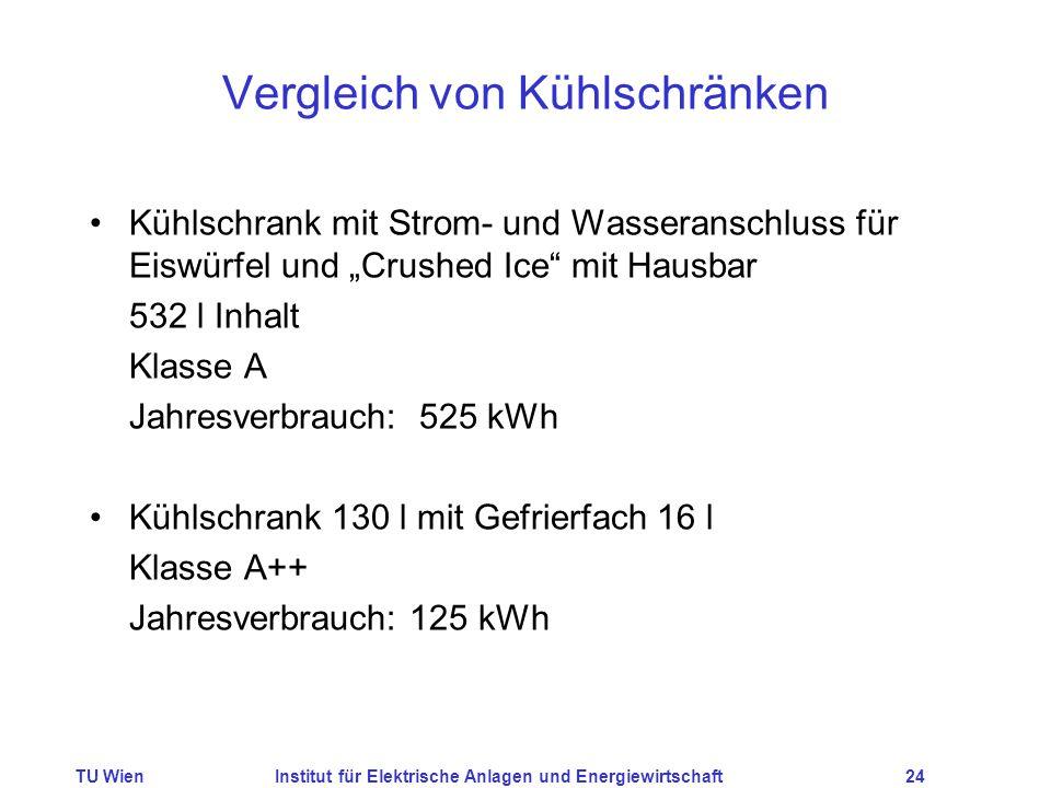 TU WienInstitut für Elektrische Anlagen und Energiewirtschaft24 Vergleich von Kühlschränken Kühlschrank mit Strom- und Wasseranschluss für Eiswürfel u