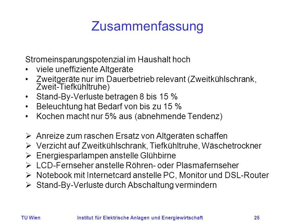 TU WienInstitut für Elektrische Anlagen und Energiewirtschaft25 Zusammenfassung Stromeinsparungspotenzial im Haushalt hoch viele uneffiziente Altgerät
