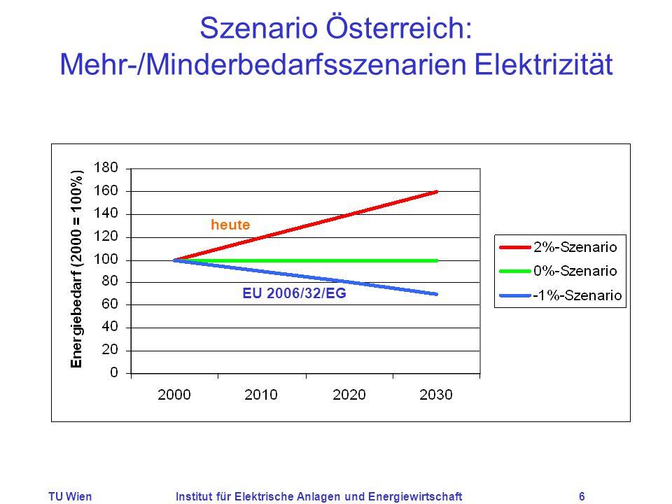 TU WienInstitut für Elektrische Anlagen und Energiewirtschaft6 Szenario Österreich: Mehr-/Minderbedarfsszenarien Elektrizität EU 2006/32/EG heute