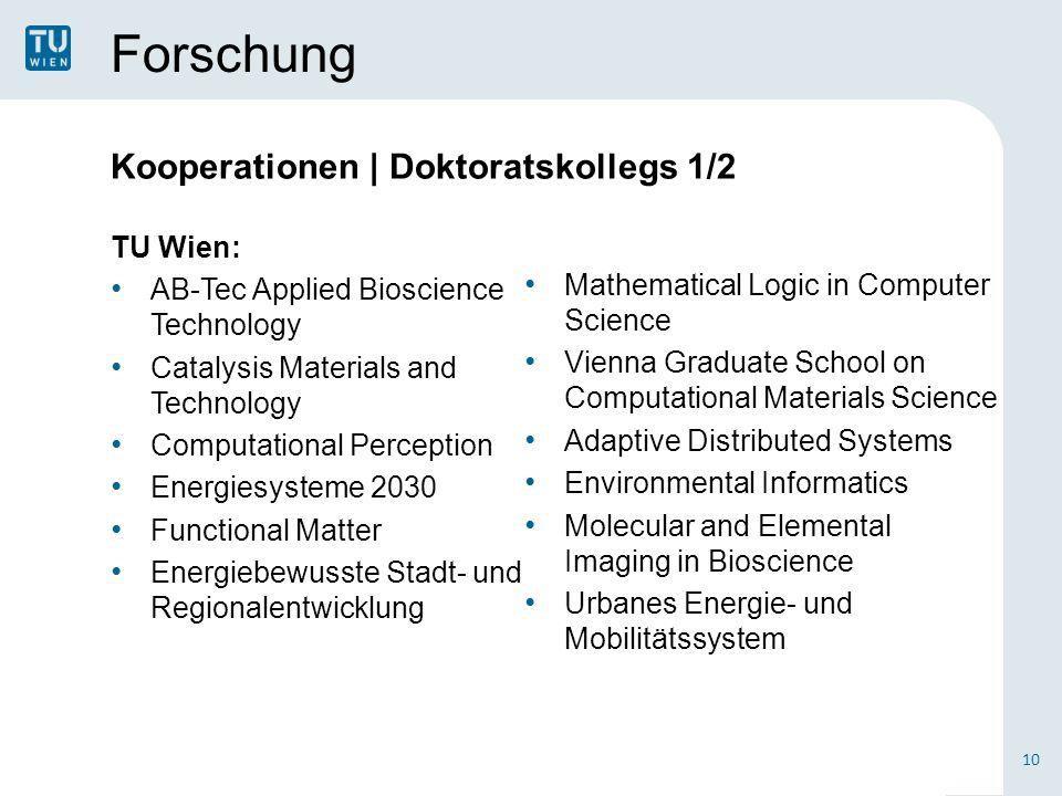 Forschung Kooperationen | Doktoratskollegs 1/2 TU Wien: AB-Tec Applied Bioscience Technology Catalysis Materials and Technology Computational Percepti