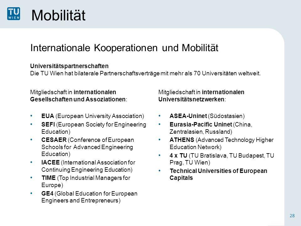 Mobilität Mitgliedschaft in internationalen Gesellschaften und Assoziationen: EUA (European University Association) SEFI (European Society for Enginee