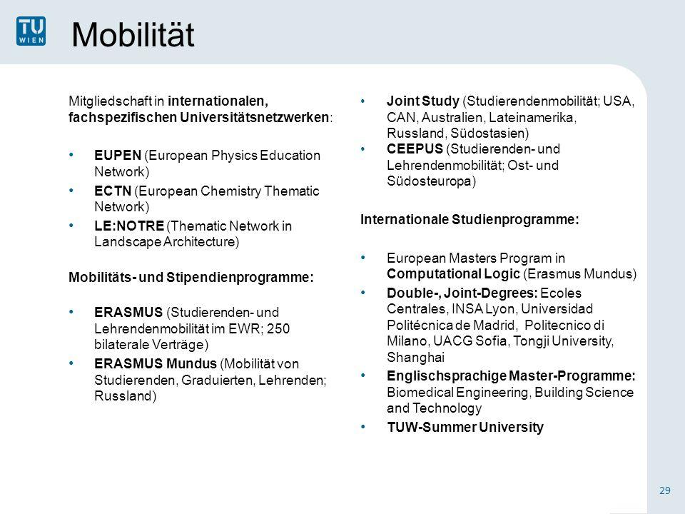 Mobilität Mitgliedschaft in internationalen, fachspezifischen Universitätsnetzwerken: EUPEN (European Physics Education Network) ECTN (European Chemistry Thematic Network) LE:NOTRE (Thematic Network in Landscape Architecture) Mobilitäts- und Stipendienprogramme: ERASMUS (Studierenden- und Lehrendenmobilität im EWR; 250 bilaterale Verträge) ERASMUS Mundus (Mobilität von Studierenden, Graduierten, Lehrenden; Russland) 29 Joint Study (Studierendenmobilität; USA, CAN, Australien, Lateinamerika, Russland, Südostasien) CEEPUS (Studierenden- und Lehrendenmobilität; Ost- und Südosteuropa) Internationale Studienprogramme: European Masters Program in Computational Logic (Erasmus Mundus) Double-, Joint-Degrees: Ecoles Centrales, INSA Lyon, Universidad Politécnica de Madrid, Politecnico di Milano, UACG Sofia, Tongji University, Shanghai Englischsprachige Master-Programme: Biomedical Engineering, Building Science and Technology TUW-Summer University