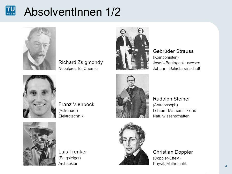 AbsolventInnen 1/2 Richard Zsigmondy Nobelpreis für Chemie Franz Viehböck (Astronaut) Elektrotechnik Luis Trenker (Bergsteiger) Architektur Gebrüder S