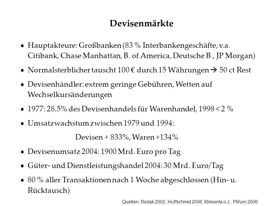 Devisenmärkte  Hauptakteure: Großbanken (83 % Interbankengeschäfte, v.a.