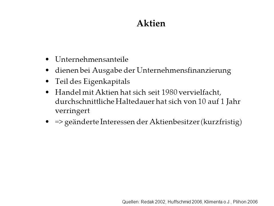Quellen: Redak 2002, Huffschmid 2006, Klimenta o.J., Plihon 2006