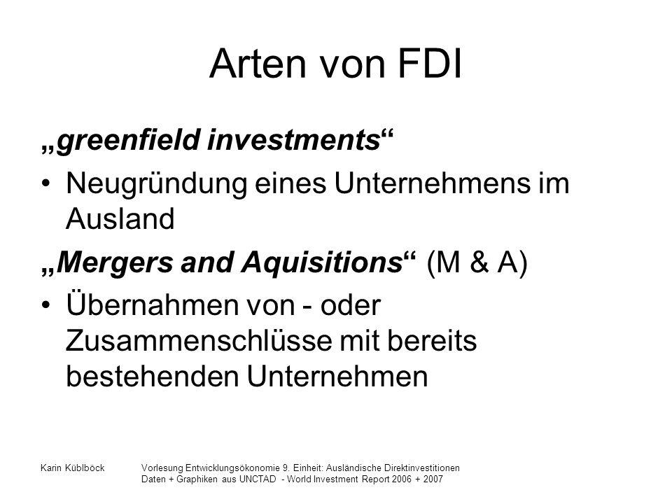 Karin KüblböckVorlesung Entwicklungsökonomie 9. Einheit: Ausländische Direktinvestitionen Daten + Graphiken aus UNCTAD - World Investment Report 2006