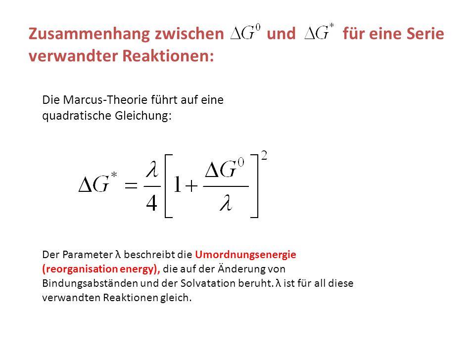Zusammenhang zwischen und für eine Serie verwandter Reaktionen: Die Marcus-Theorie führt auf eine quadratische Gleichung: Der Parameter λ beschreibt d