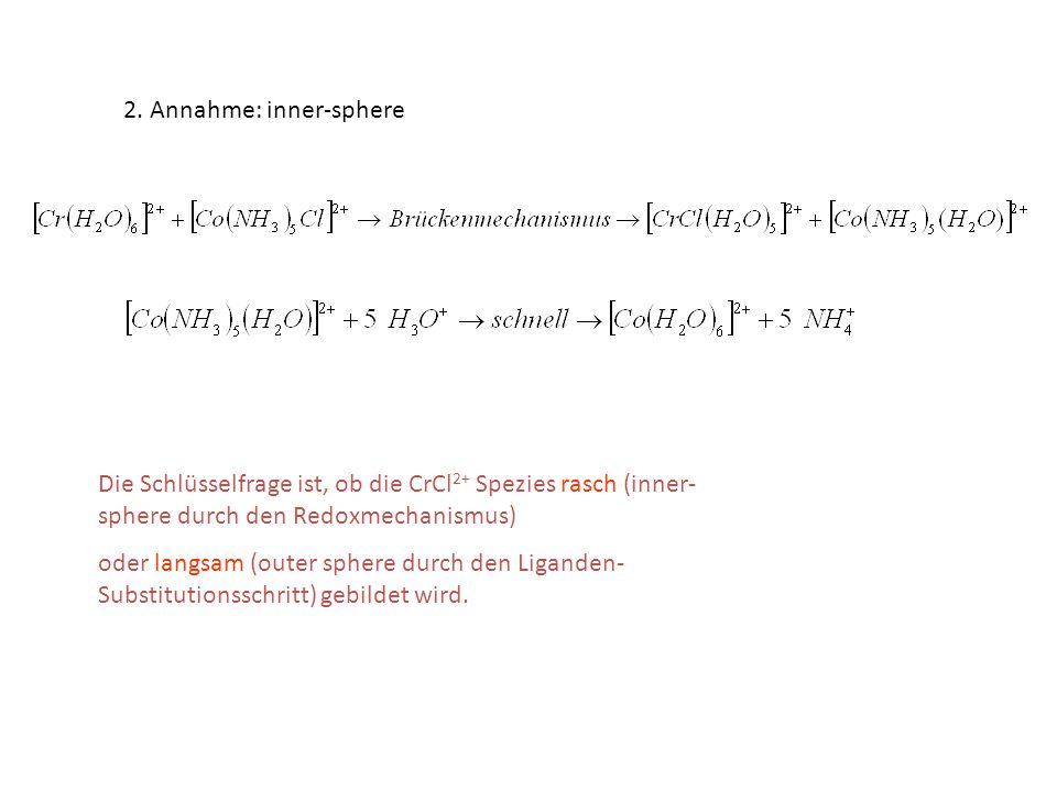2. Annahme: inner-sphere Die Schlüsselfrage ist, ob die CrCl 2+ Spezies rasch (inner- sphere durch den Redoxmechanismus) oder langsam (outer sphere du