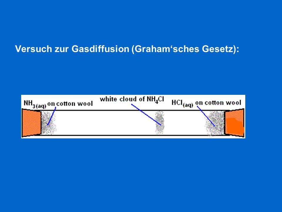 Versuch zur Gasdiffusion (Graham'sches Gesetz):