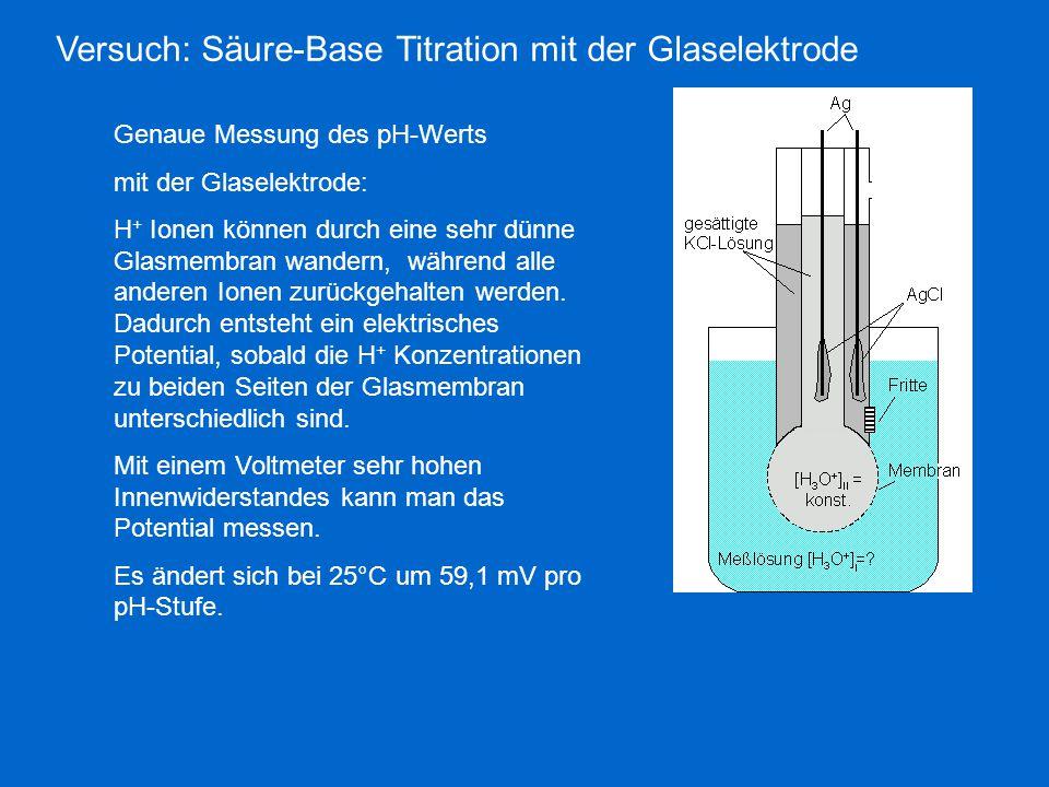 Genaue Messung des pH-Werts mit der Glaselektrode: H + Ionen können durch eine sehr dünne Glasmembran wandern, während alle anderen Ionen zurückgehalt