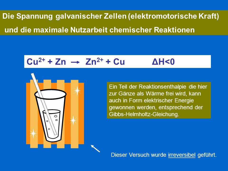 Die Spannung galvanischer Zellen (elektromotorische Kraft) und die maximale Nutzarbeit chemischer Reaktionen Cu 2+ + Zn Zn 2+ + Cu ΔH<0 Ein Teil der R