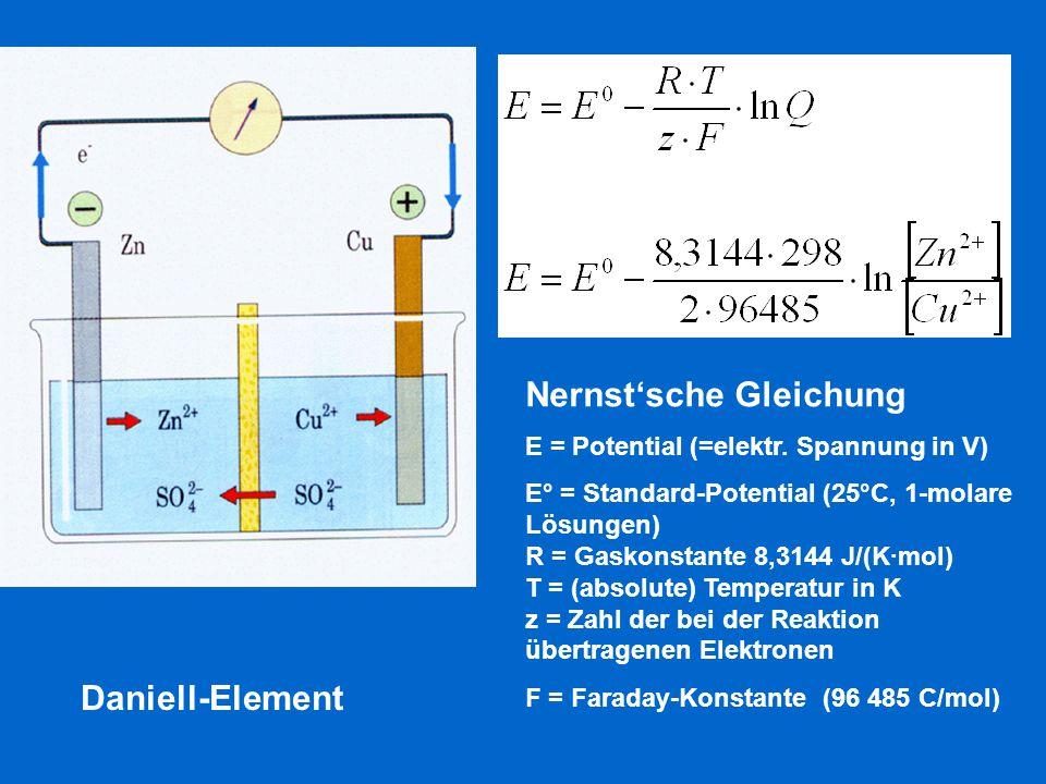 Nernst'sche Gleichung E = Potential (=elektr. Spannung in V) E° = Standard-Potential (25°C, 1-molare Lösungen) R = Gaskonstante 8,3144 J/(K∙mol) T = (