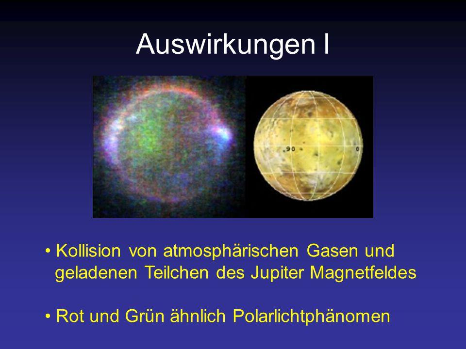 Auswirkungen I Kollision von atmosphärischen Gasen und geladenen Teilchen des Jupiter Magnetfeldes Rot und Grün ähnlich Polarlichtphänomen