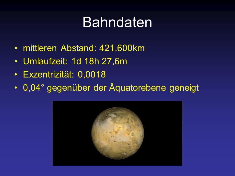 Bahndaten mittleren Abstand: 421.600km Umlaufzeit: 1d 18h 27,6m Exzentrizität: 0,0018 0,04° gegenüber der Äquatorebene geneigt