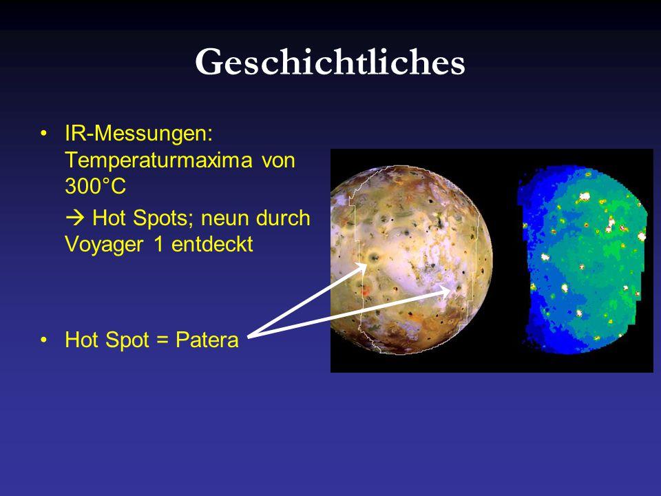 Geschichtliches IR-Messungen: Temperaturmaxima von 300°C  Hot Spots; neun durch Voyager 1 entdeckt Hot Spot = Patera