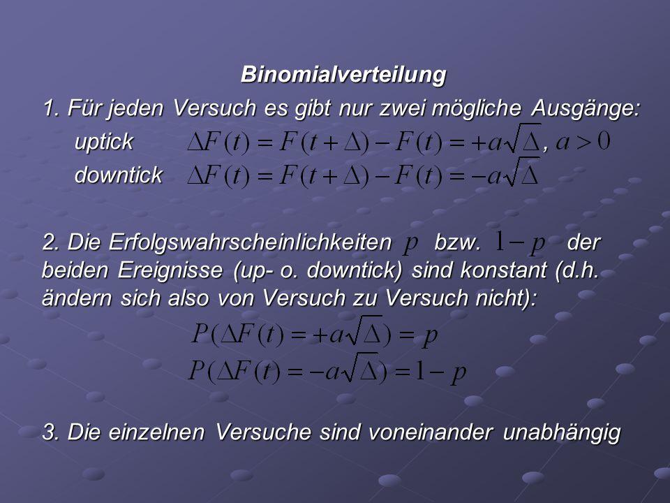 Binomialverteilung 1. Für jeden Versuch es gibt nur zwei mögliche Ausgänge: uptick, uptick, downtick downtick 2. Die Erfolgswahrscheinlichkeiten bzw.