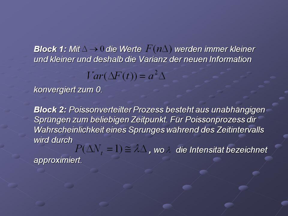 Block 1: Mit die Werte werden immer kleiner und kleiner und deshalb die Varianz der neuen Information konvergiert zum 0. Block 2: Poissonverteilter Pr