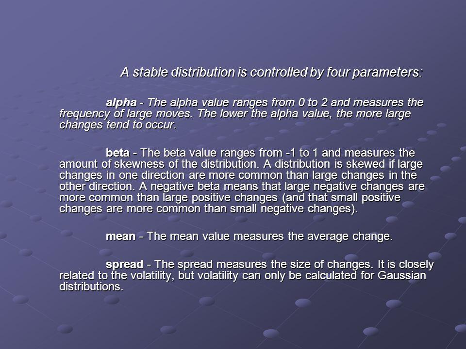 Verteilung ? Leptokurtische Verteilung Standardextremwertverteilung