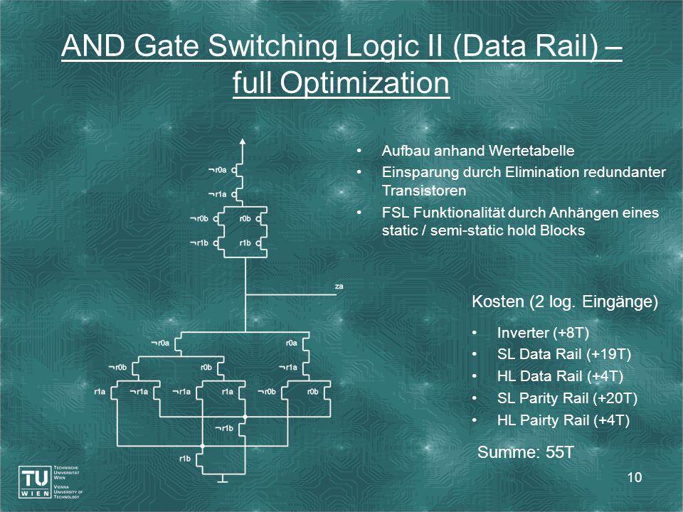 10 AND Gate Switching Logic II (Data Rail) – full Optimization Aufbau anhand Wertetabelle Einsparung durch Elimination redundanter Transistoren FSL Fu
