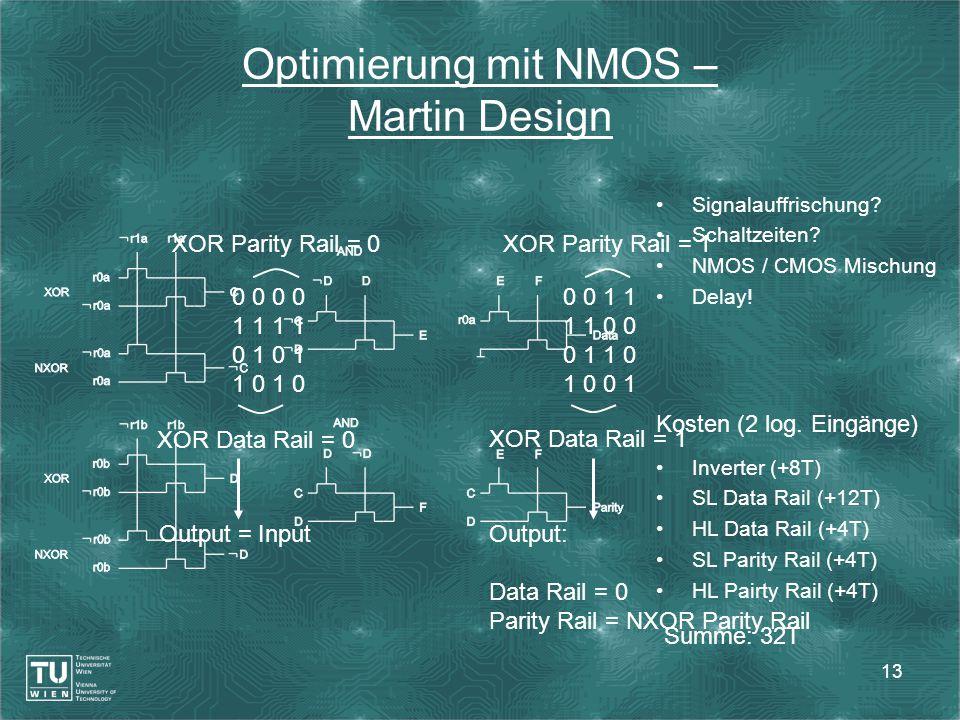 13 Optimierung mit NMOS – Martin Design Signalauffrischung.