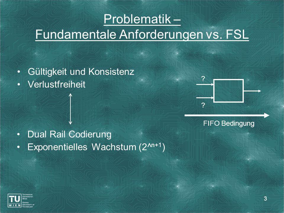 3 Problematik – Fundamentale Anforderungen vs. FSL Gültigkeit und Konsistenz Verlustfreiheit .