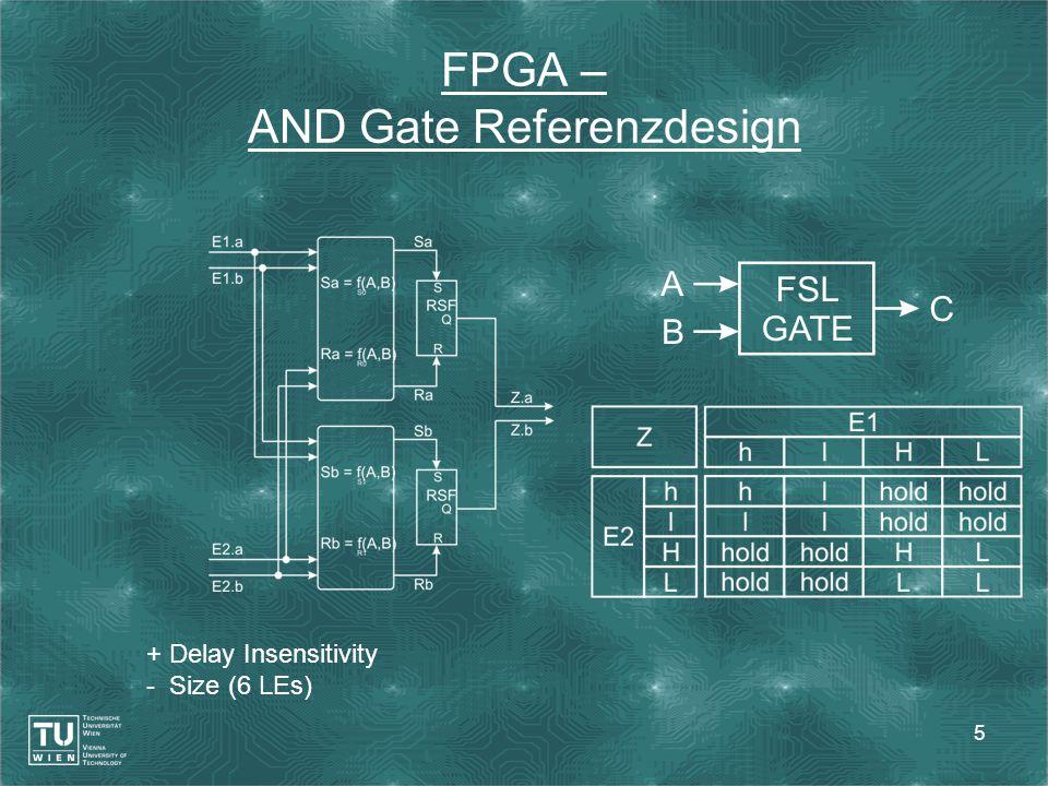 6 FPGA AND Gate Optimierung I ΔTΔT ΔDΔD - Delay Insensitivity + Size (4 LEs) ΔDΔD < Δ T Δ D >ΔTΔT