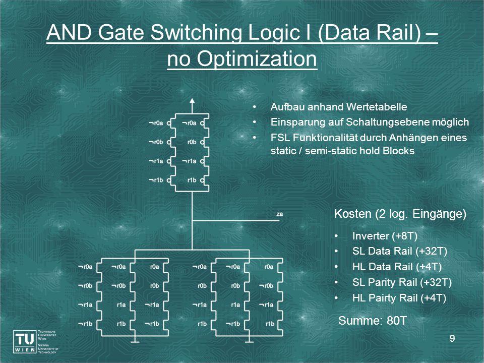 10 AND Gate Switching Logic II (Data Rail) – full Optimization Aufbau anhand Wertetabelle Einsparung durch Elimination redundanter Transistoren FSL Funktionalität durch Anhängen eines static / semi-static hold Blocks Inverter (+8T) SL Data Rail (+19T) HL Data Rail (+4T) SL Parity Rail (+20T) HL Pairty Rail (+4T) Kosten (2 log.