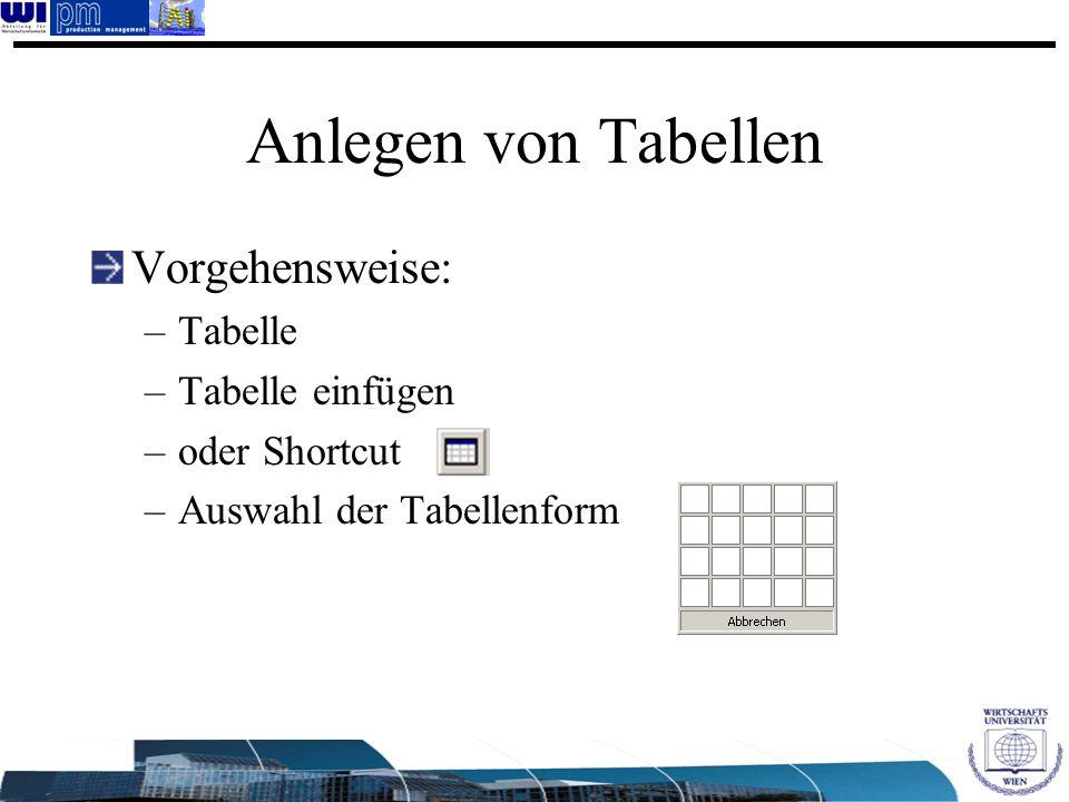 Anlegen von Tabellen Vorgehensweise: –Tabelle –Tabelle einfügen –oder Shortcut –Auswahl der Tabellenform