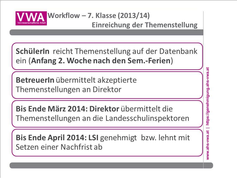 Workflow – 7. Klasse (2013/14) Einreichung der Themenstellung SchülerIn reicht Themenstellung auf der Datenbank ein (Anfang 2. Woche nach den Sem.-Fer