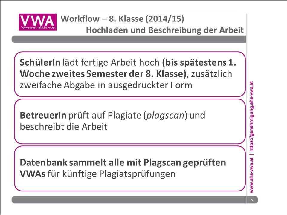7.Klasse LSI: Themenstellung genehmigt Verfassen der Arbeit 8.
