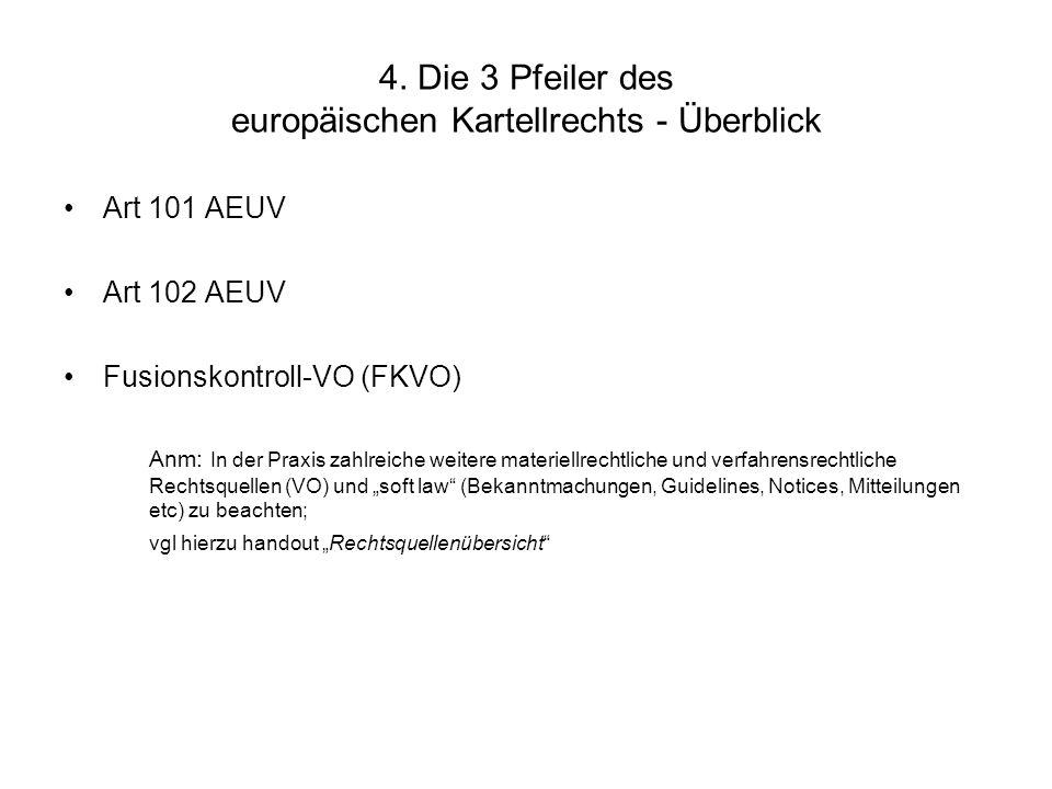 4. Die 3 Pfeiler des europäischen Kartellrechts - Überblick Art 101 AEUV Art 102 AEUV Fusionskontroll-VO (FKVO) Anm: In der Praxis zahlreiche weitere