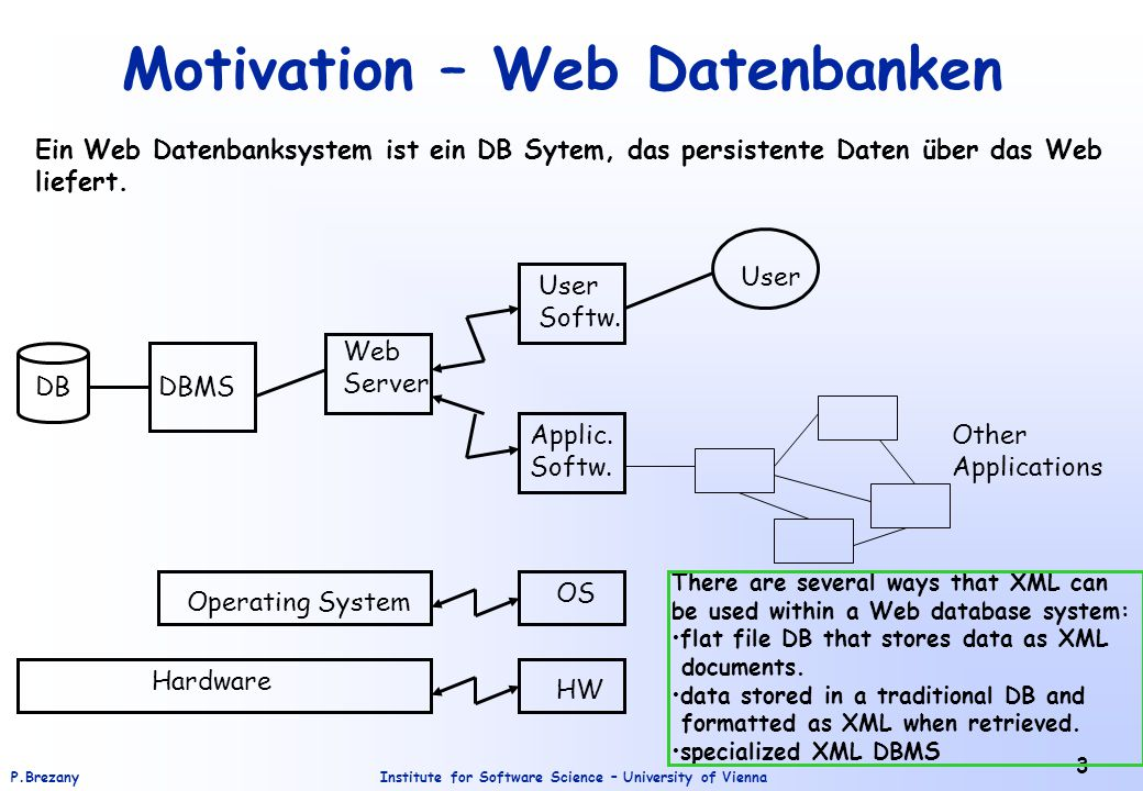 Institute for Software Science – University of ViennaP.Brezany 3 Motivation – Web Datenbanken Ein Web Datenbanksystem ist ein DB Sytem, das persistente Daten über das Web liefert.