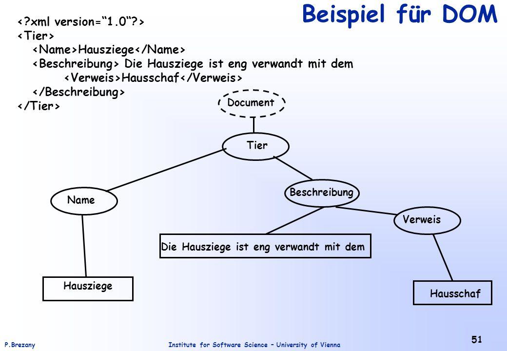 Institute for Software Science – University of ViennaP.Brezany 51 Beispiel für DOM Hausziege Die Hausziege ist eng verwandt mit dem Hausschaf Document