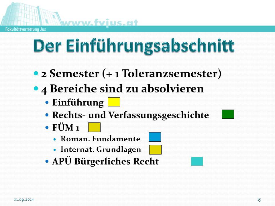 2 Semester (+ 1 Toleranzsemester) 4 Bereiche sind zu absolvieren Einführung Rechts- und Verfassungsgeschichte FÜM 1 Roman. Fundamente Internat. Grundl