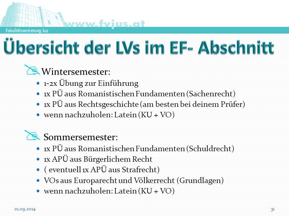  Wintersemester: 1-2x Übung zur Einführung 1x PÜ aus Romanistischen Fundamenten (Sachenrecht) 1x PÜ aus Rechtsgeschichte (am besten bei deinem Prüfer